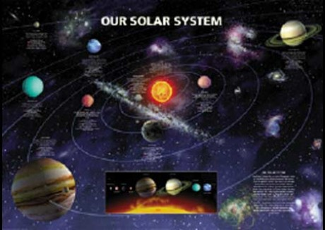 Earth Planets Solar System - Pics about space